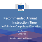 Recommended Annual Instruction Time in Full-time Compulsory Education in Europe - nowy raport Eurydice